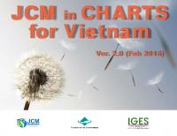 JCM in Charts Viet Nam Cover
